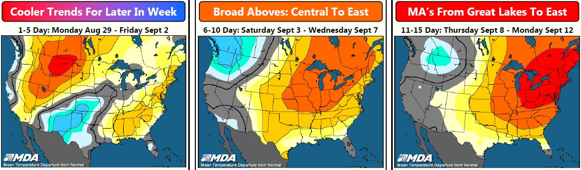 Blog Weather 8-29-16